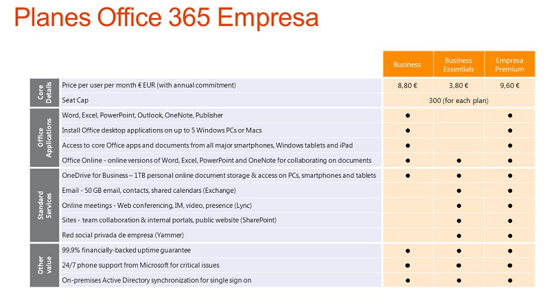 planes-office365